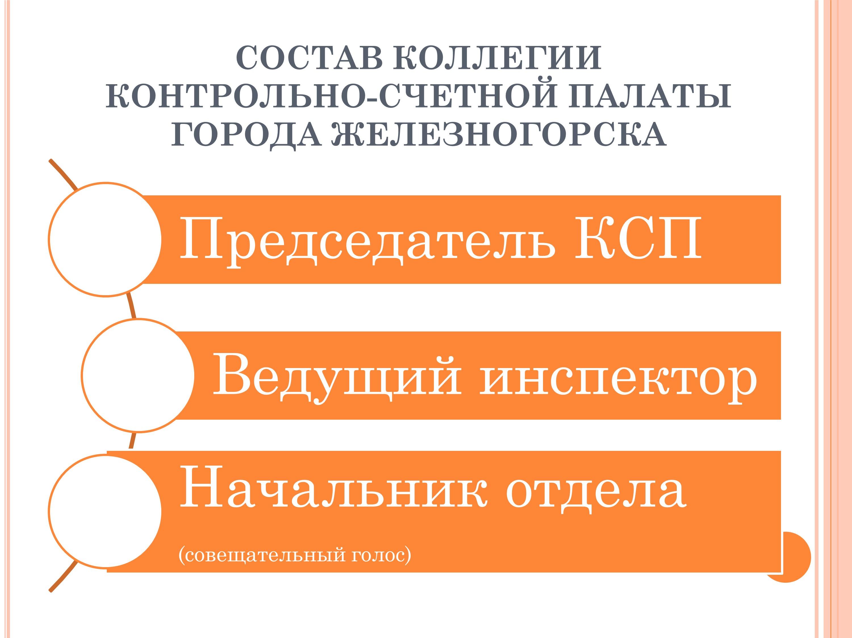 Утвержден состав Коллегии КСП Железногорск