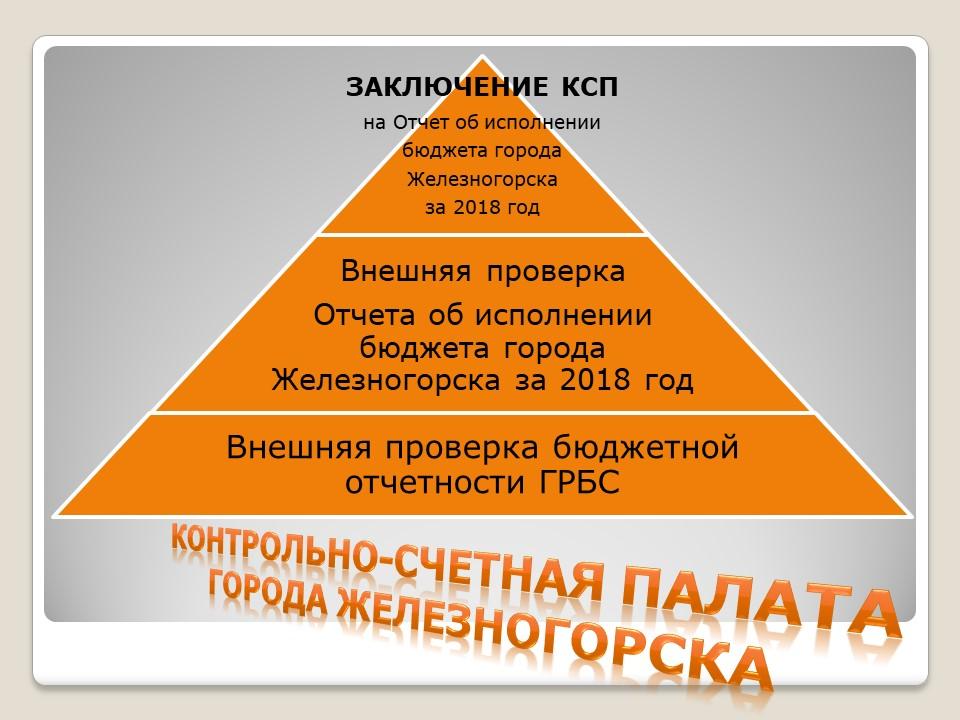 Заключение на отчет о бюджета города Железногорска