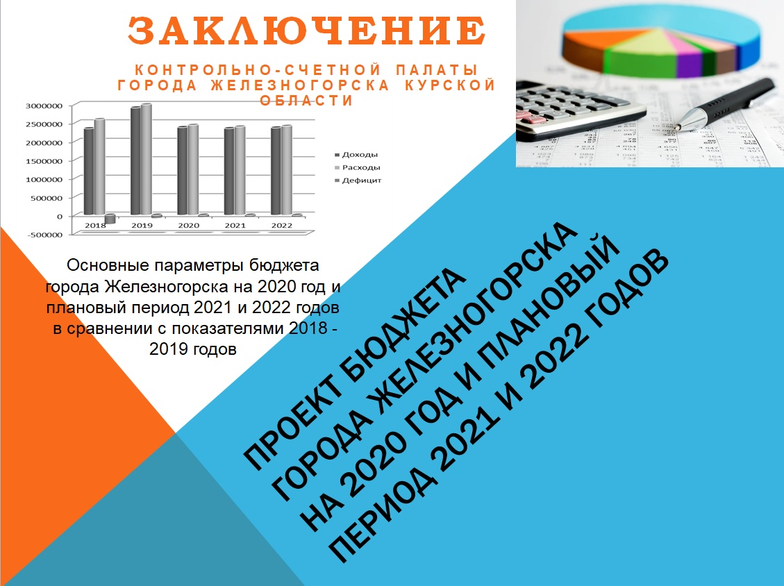 Проект бюджета Железногорска на 2020 – 2022 годы